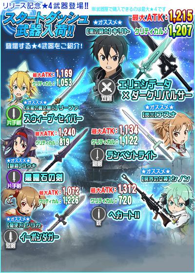 スタートダッシュ武器購入が開催中!強力な☆4武器を手に入れてチームを強化しよう!