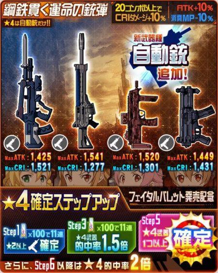 【鋼鉄貫く運命の銃弾】アスナのモチーフ武器☆4【SPBレイピア】(無・自動銃)ステータス